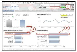 EIAS-COVID19-parameter-analysis-report